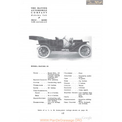 Haynes 19 Fiche Info 1910