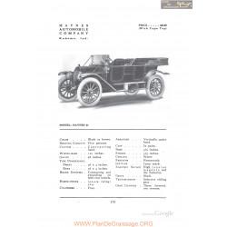 Haynes 21 Fiche Info 1912