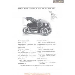 Hewitt Model Runabout Fiche Info 1907