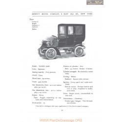 Hewitt Model Town Fiche Info 1907