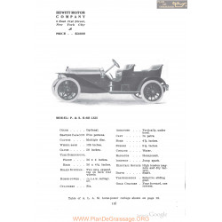 Hewitt P&s 6 60 Lxii Fiche Info 1910