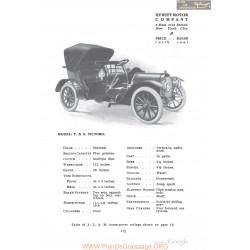 Hewitt P&s Victiria Fiche Info 1910