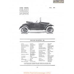 Hollier Roadster 158 Fiche Info 1916
