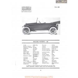 Hollier Touring 186 Fiche Info 1917