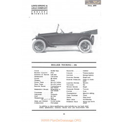 Hollier Touring 186 Fiche Info Mc Clures 1917