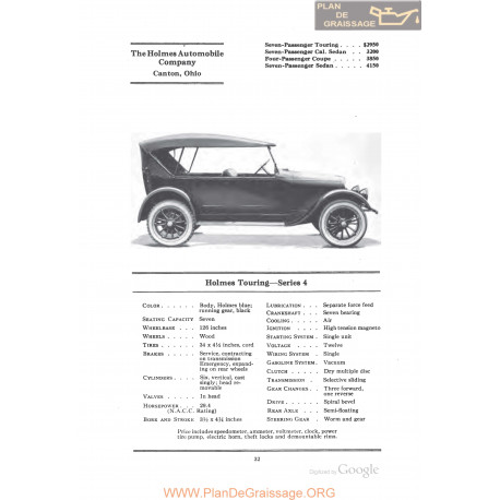 Holmes Touring Series 4 Fiche Info 1922