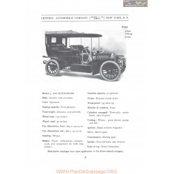 Hotchkiss Model J 1906 Fiche Info 1906