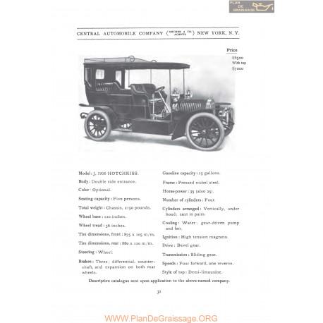 Hotchkiss Model J 1906 Fiche Info 1906