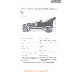 Hotchkiss Model L Fiche Info 1907