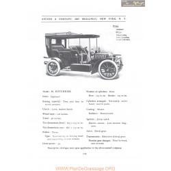 Hotchkiss Model M Fiche Info 1907