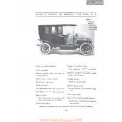 Hotchkiss Model R Fiche Info 1907