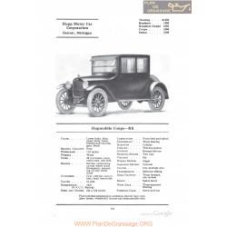 Hupp Hupmobile Coupe Rk Fiche Info 1922