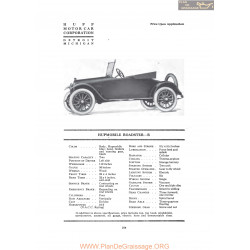 Hupp Hupmobile Roadster R Fiche Info 1919
