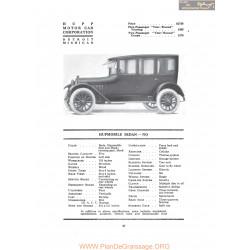 Hupp Hupmobile Sedan Nq Fiche Info 1917