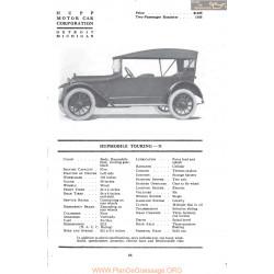 Hupp Hupmobile Touring N Fiche Info Mc Clures 1917