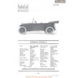 Hupp Hupmobile Touring R Fiche Info 1918