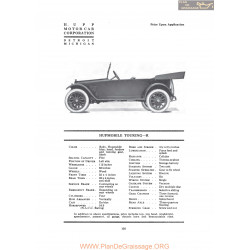 Hupp Hupmobile Touring R Fiche Info 1919