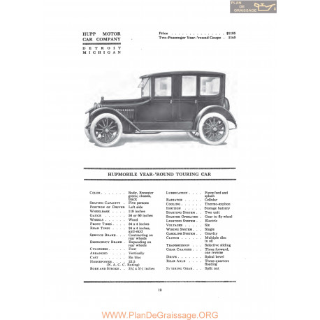 Hupp Hupmobile Year Round Touring Car Fiche Info 1916