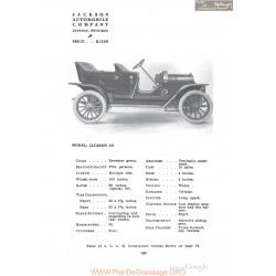 Jackson 30 Fiche Info 1910