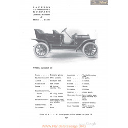 Jackson 30 Five Persons Fiche Info 1910