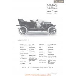 Jackson 40 Fiche Info 1910