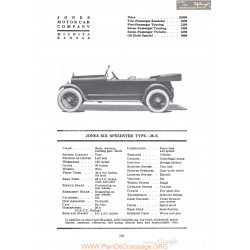Jones Six Speedster Type 28 E Fiche Info 1920