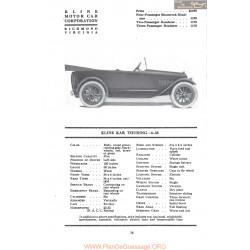 Kline Kar Touring 6 38 Fiche Info Mc Clures 1917