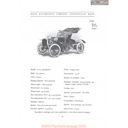 Knox F4 Tourist Fiche Info 1906