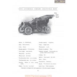 Knox Model F Tonneau Fiche Info 1906