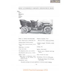 Knox Model G Waterless Fiche Info 1907