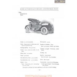 Knox Model H Stanhope Fiche Info 1907