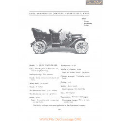 Knox Model H Waterless Fiche Info 1907