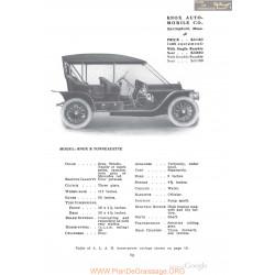 Knox R Tonneauette Fiche Info 1910
