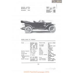 Knox R Torpedo Fiche Info 1912