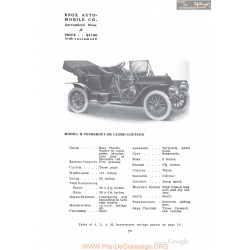 Knox R Tourabout Or Close Coupled Fiche Info 1910