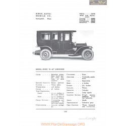 Knox R45 Limousine Fiche Info 1912