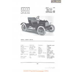 Liberty Brush Fiche Info 1912