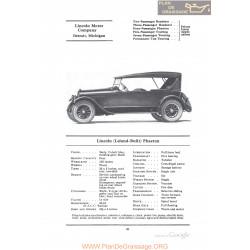 Lincoln Leland Built Phaeton Fiche Info 1922