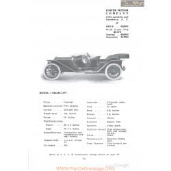 Lozier I Briarcliff Fiche Info 1910