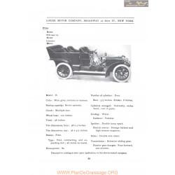Lozier Model E Fiche Info 1907