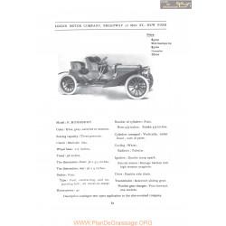 Lozier Model F Runabout Fiche Info 1907