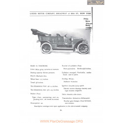 Lozier Model F Touring Fiche Info 1907