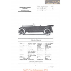 Maibohm Phaeton Fiche Info 1922