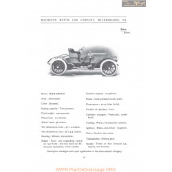 Matheson Runabout Fiche Info 1906
