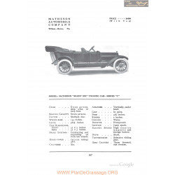 Matheson Silent Six Touring Series C Fiche Info 1912