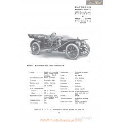 Matheson Six Toy Tonneau M Fiche Info 1910