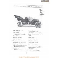Matheson Toruing Fiche Info 1907