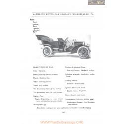 Matheson Touring Fiche Info 1907