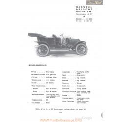 Maxwell Briscoe Serie E Fiche Info 1910