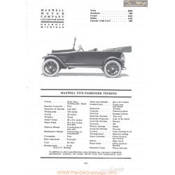 Maxwell Five Passenger Touring Fiche Info 1920